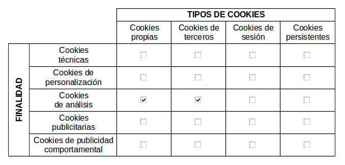 https://www.terapiadirecta.com/es/wp-content/uploads/2018/03/TIPOS-DE-COOKIES2.png